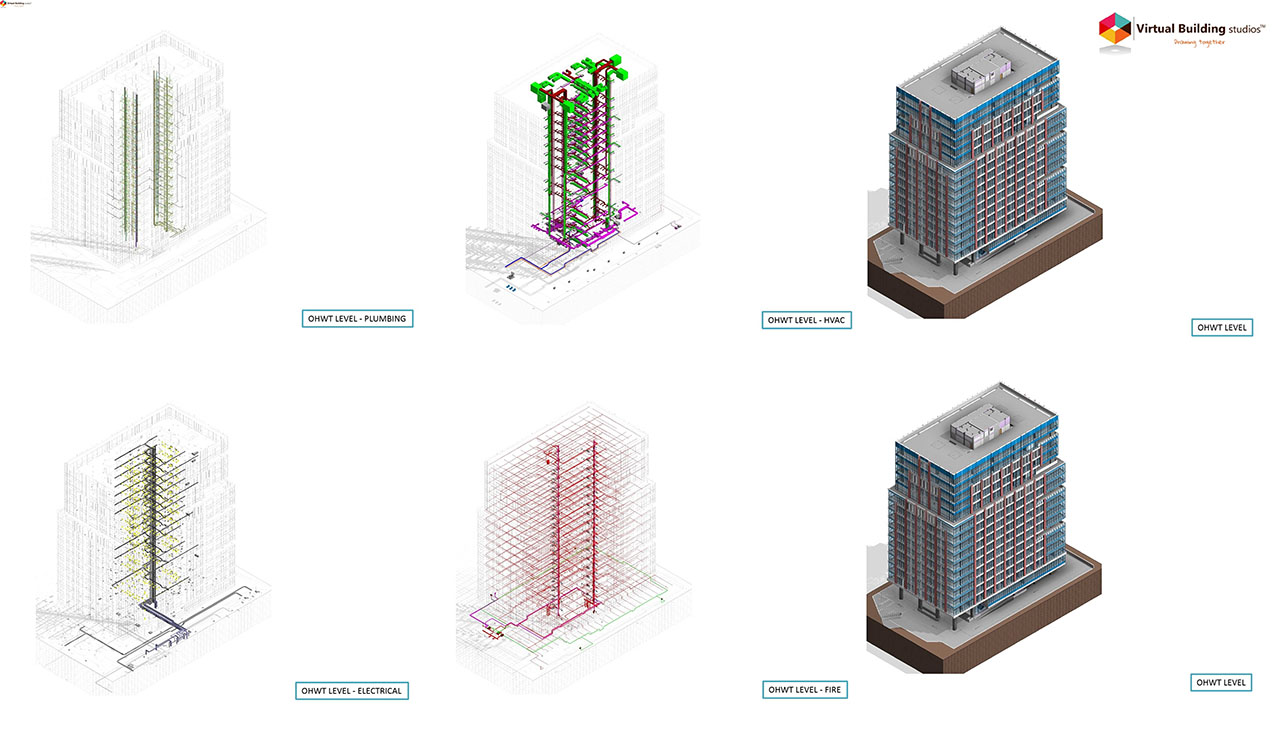 Why Should We Consider BIM As An Important Part Of The Construction Industry?