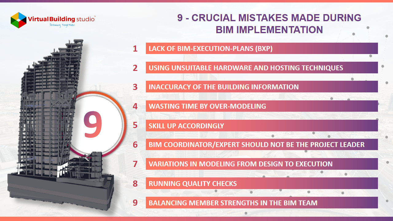 9-Crucial-Mistakes-made-during-BIM-Implementation