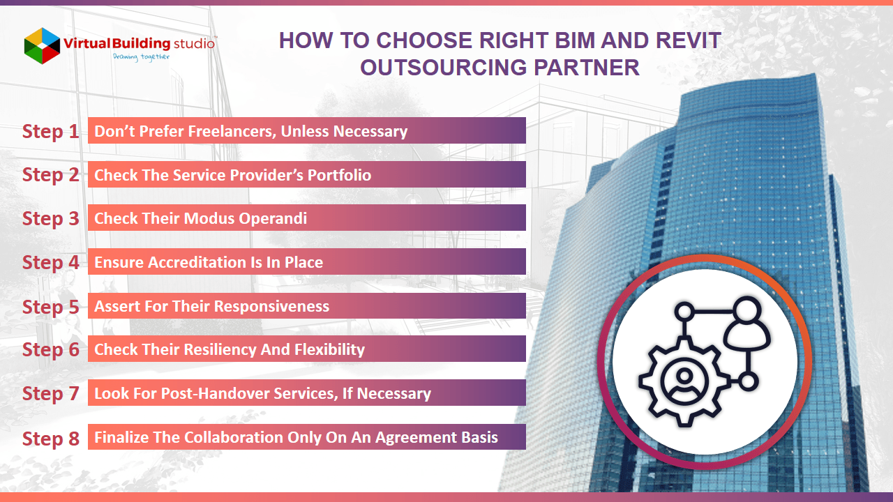 BIM and Revit Outsourcing Agency